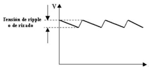 Informacion sobre tubos LED sin parpadeo de luz - flicker free - 05