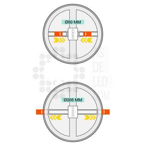 Comprar downlight LED con diametro de corte ajustable 18W diagrama